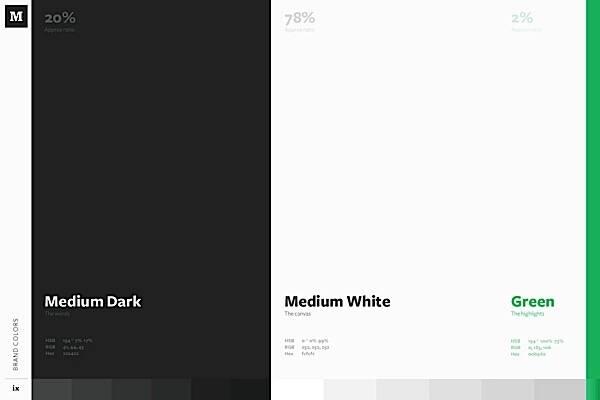 Medium Brand Development Study